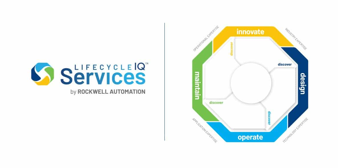 nuovo brand LifecycleIQ Services